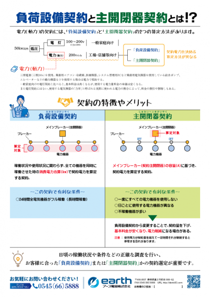 Fukasetubi_Syukaiheiki_keiyaku